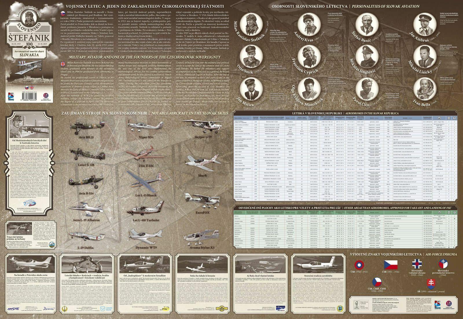 Letecká mapa storočnica M.R.Štefánika